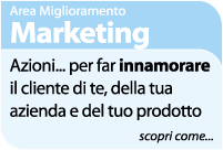 Area Miglioramento Marketing